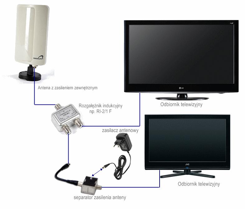 podzial-sygnalu-z-anteny-pokojowej-2
