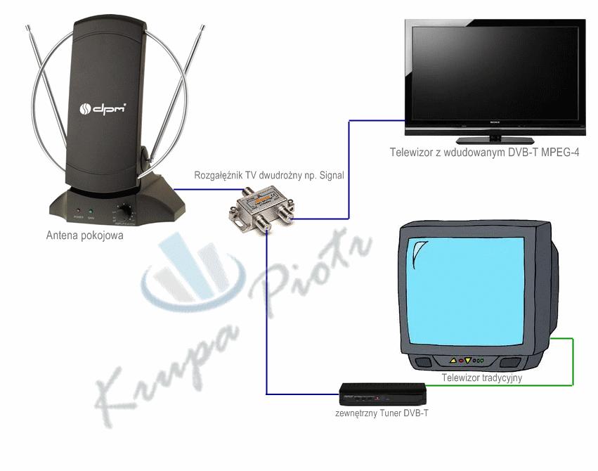 podzial-sygnalu-z-anteny-pokojowej