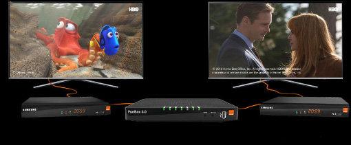 Multiroom Orange TV - podłączenie i konfiguracja
