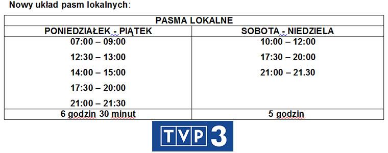 Nowy układ pasm lokalnych TVP3