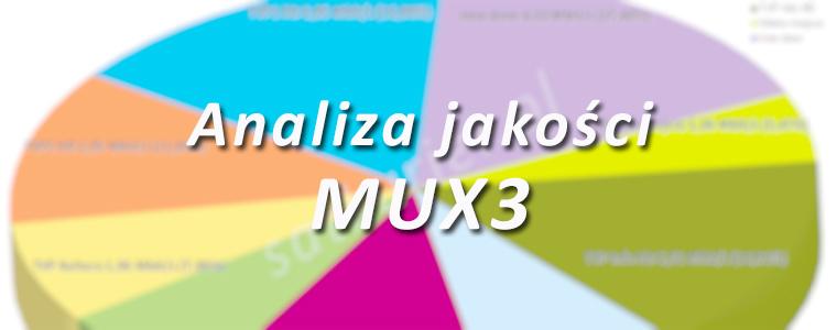 Jaka jakość TVP Sport w DVB-T? Analiza MUX 3