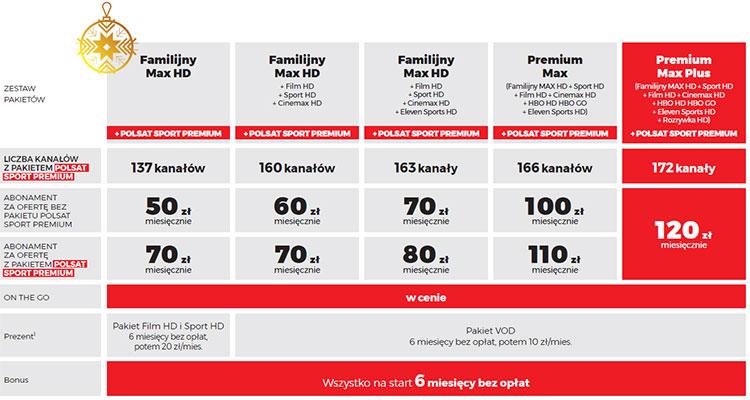 Cyfrowy Polsat ze świąteczną ofertą