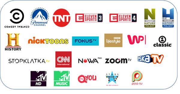 kanały z Pakietu Podstawowego Play Now: