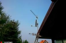 Anteny na maszcie